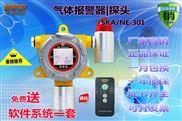 矿井空气成分及有毒有害气体的检测