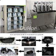 大功率超声波中式分散机价格-3KW超声系列