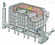 化工 双蓄热式加热炉报价