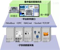 數據中心基礎設施監控管理系統