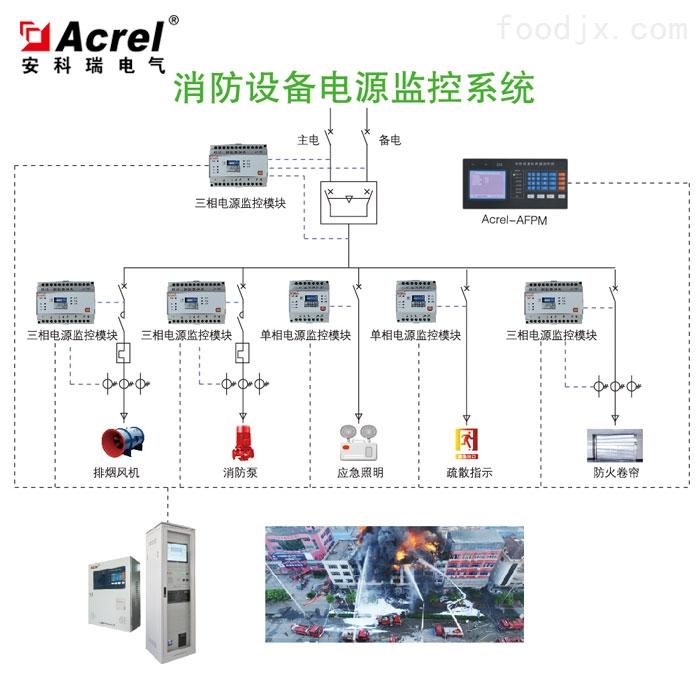 商场消防设备电源监控系统设计及应用