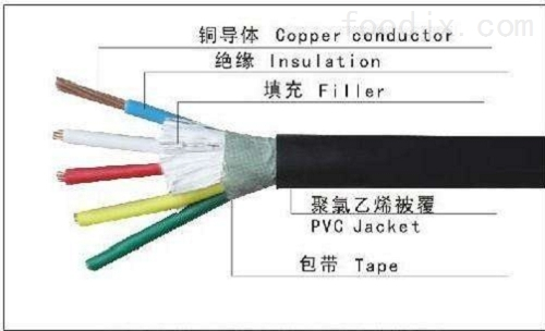 霍州市扁平电缆YFFRB-5*4