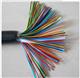 HYAT-300对大对数通信电缆