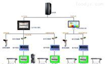 MES系统对生产数据统计优化