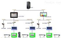 MES系統對生產數據統計優化