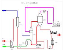 MVR蒸發器的工藝流程 寧夏廢水零排放