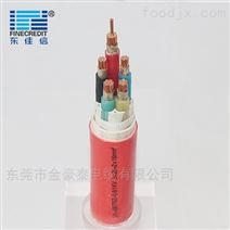 工業建設常用_BBTRZ礦物防火電力電纜
