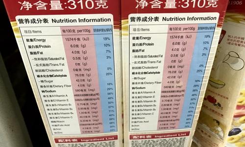 餐食有关政策法规发布 检测仪器守护食品安全