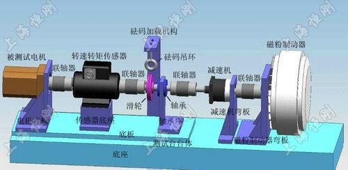 SGDN电动机转速力矩检测仪